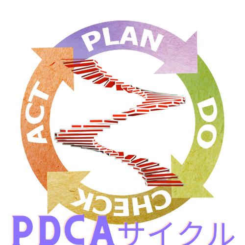 PDCAサイクル~稼ぐための成功マインドの羅針盤を手に入れる